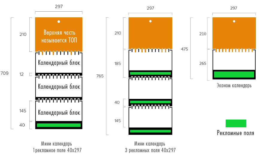 размеры квартальных календарей
