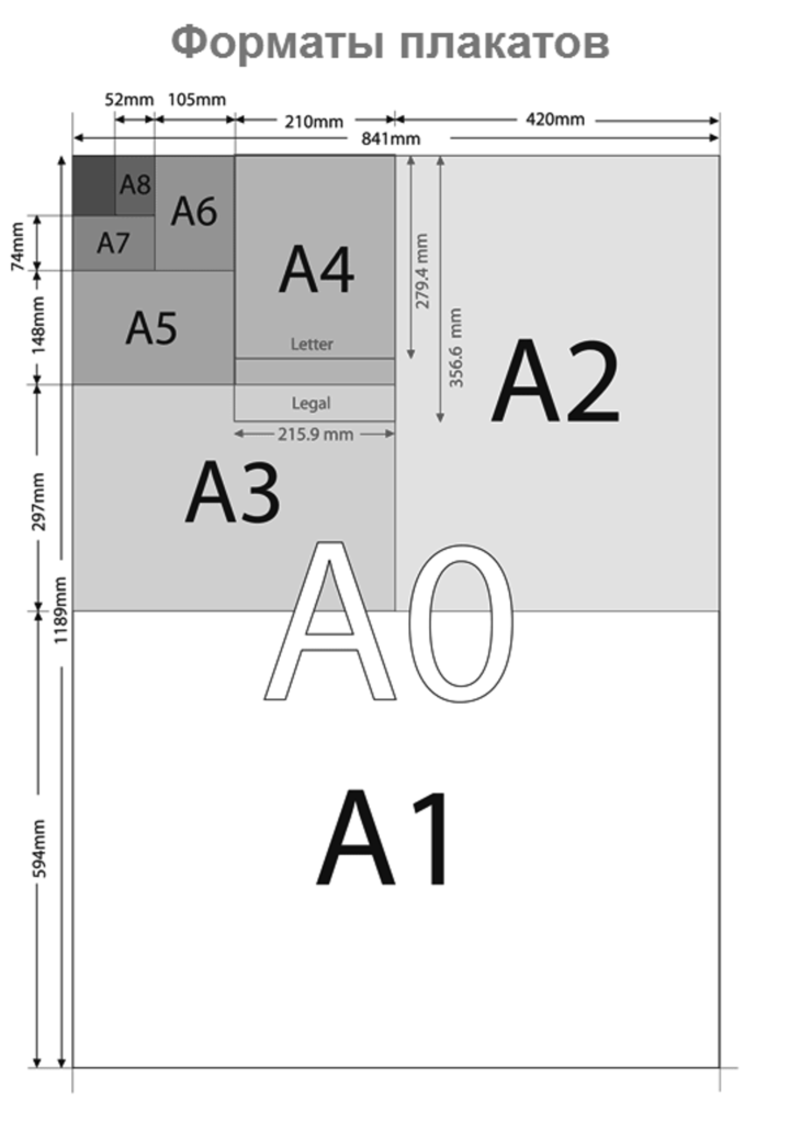 How to print a picture to poster size