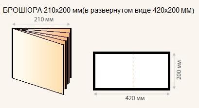 Брошюра 210 на 200 мм