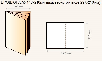 Брошюра А5 раскладка